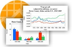 Power County - Information and Statistics